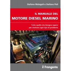Il manuale del motore...